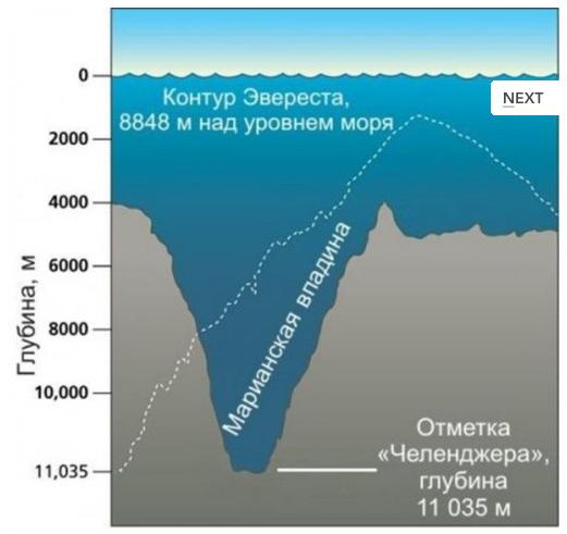 Фото ice_screenshot_20180109-233115.png. Россия, Новосибирская область, Новосибирск, Красный проспект, 77Б